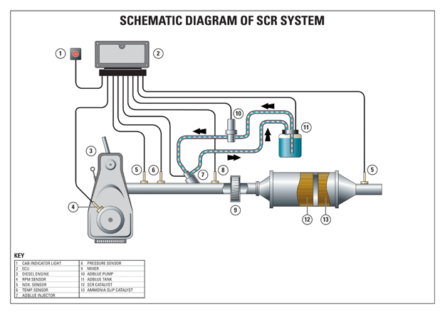 SCR-only-schematic